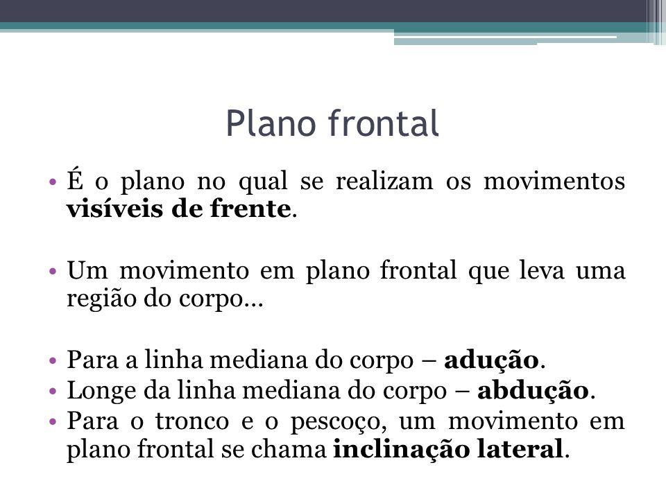 Plano frontalÉ o plano no qual se realizam os movimentos visíveis de frente. Um movimento em plano frontal que leva uma região do corpo...