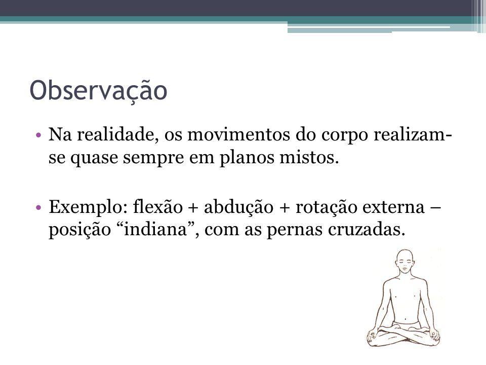 Observação Na realidade, os movimentos do corpo realizam- se quase sempre em planos mistos.