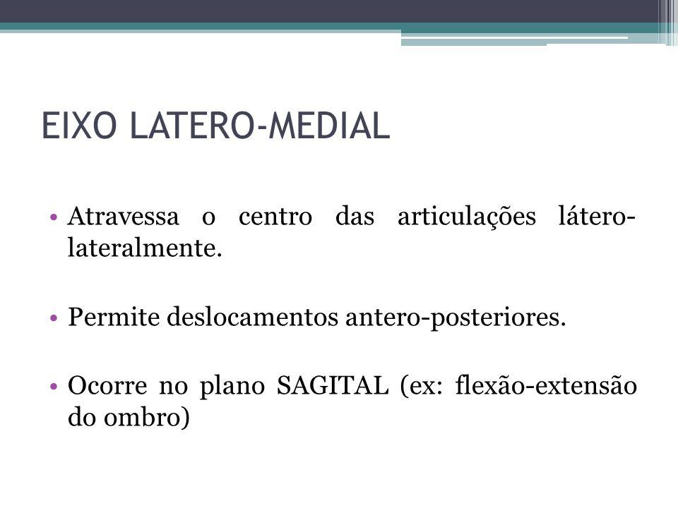 EIXO LATERO-MEDIAL Atravessa o centro das articulações látero- lateralmente. Permite deslocamentos antero-posteriores.