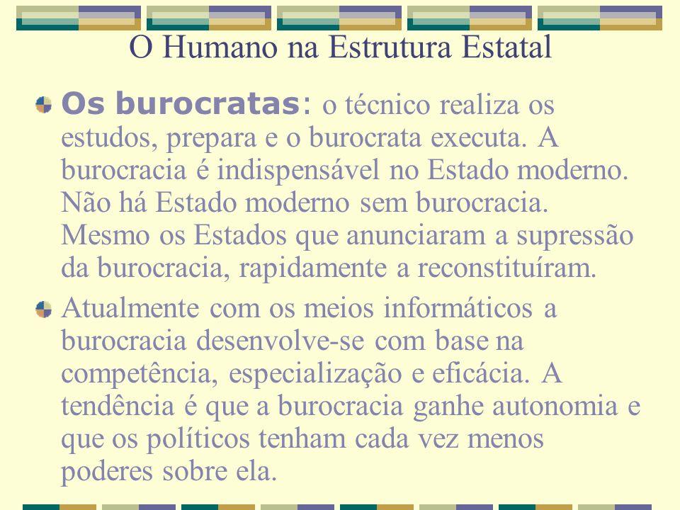 O Humano na Estrutura Estatal