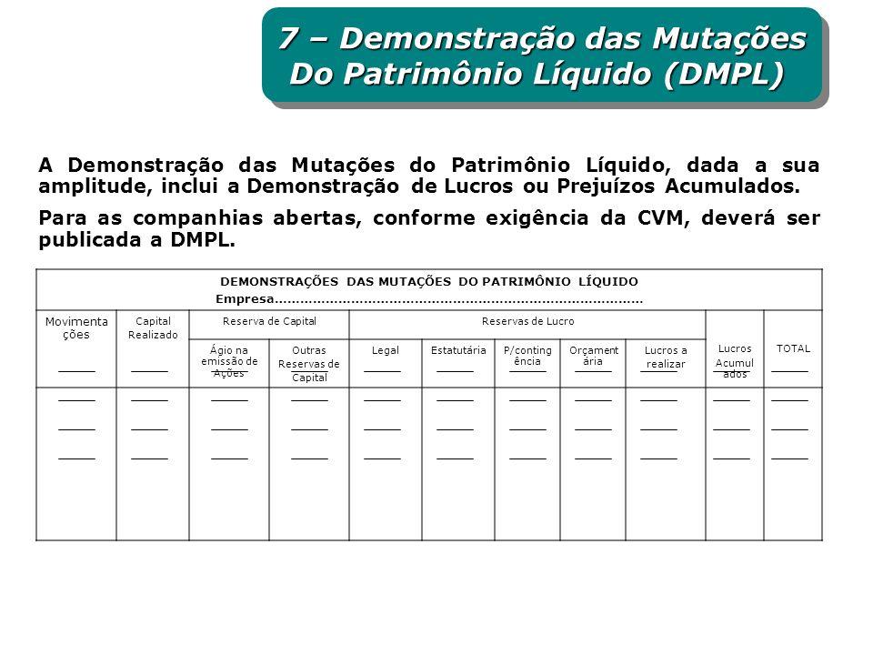 7 – Demonstração das Mutações Do Patrimônio Líquido (DMPL)
