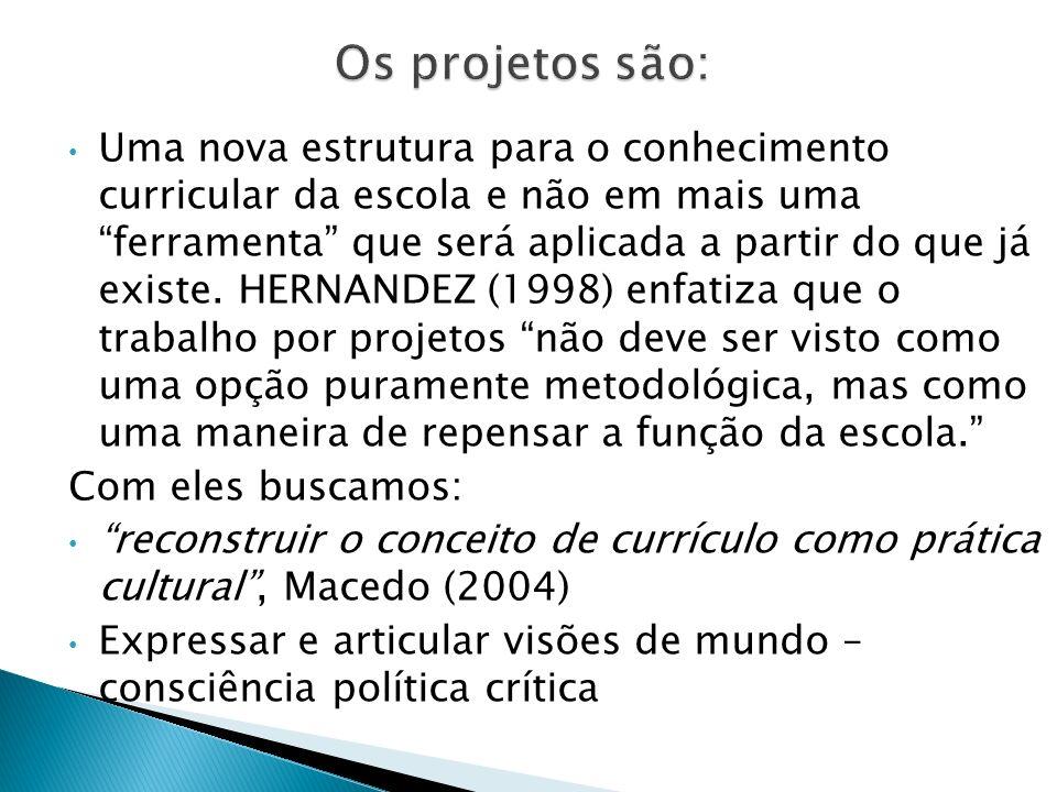 Os projetos são: