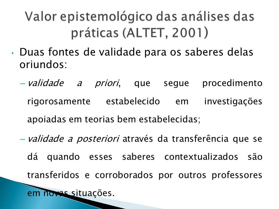 Valor epistemológico das análises das práticas (ALTET, 2001)