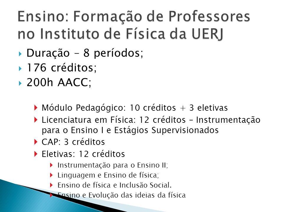 Ensino: Formação de Professores no Instituto de Física da UERJ