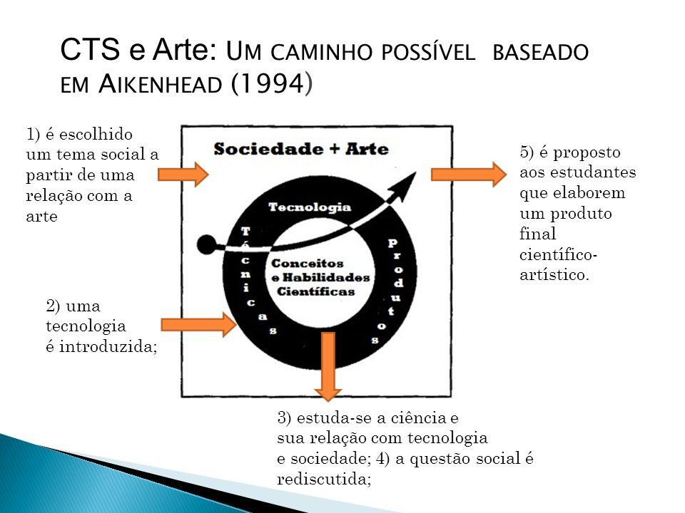 CTS e Arte: Um caminho possível baseado em Aikenhead (1994)