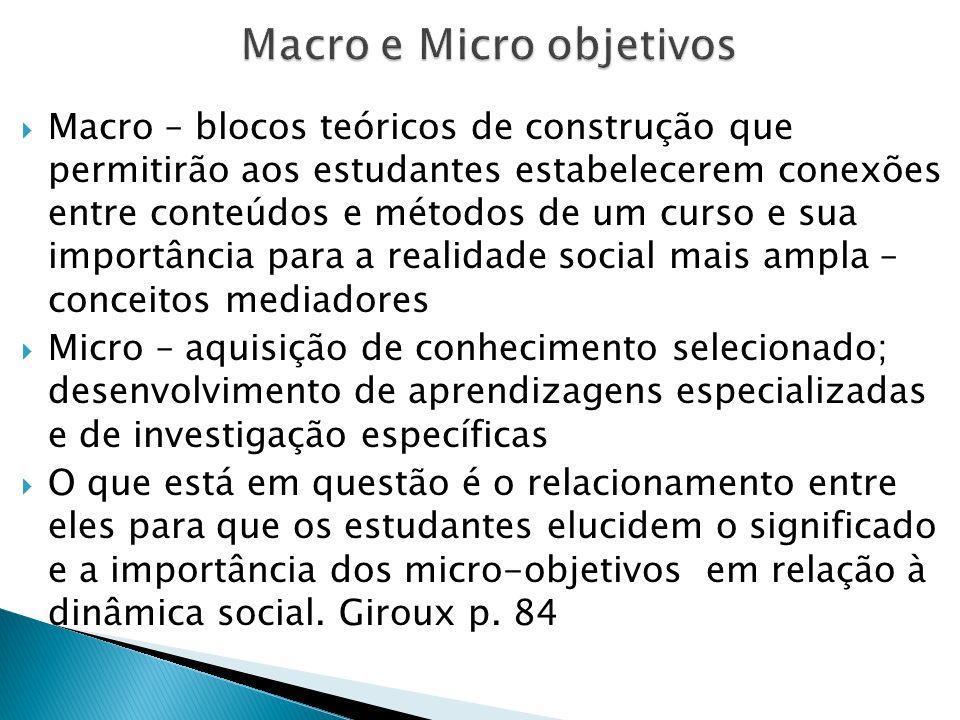 Macro e Micro objetivos