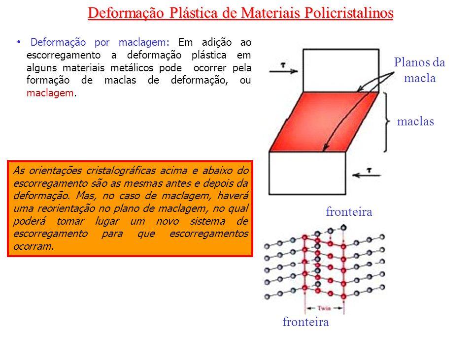 Deformação Plástica de Materiais Policristalinos