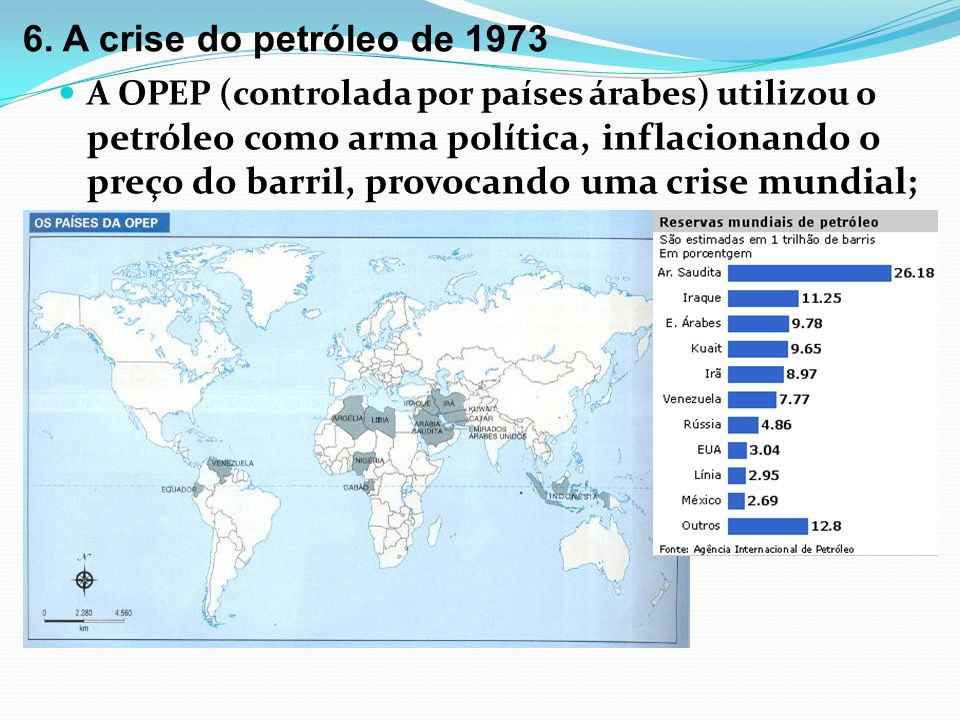 6. A crise do petróleo de 1973