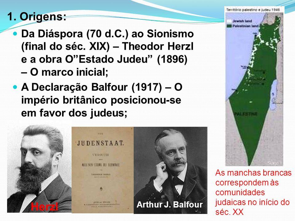 1. Origens: Da Diáspora (70 d.C.) ao Sionismo (final do séc. XIX) – Theodor Herzl e a obra O Estado Judeu (1896) – O marco inicial;