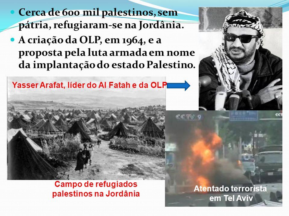 palestinos na Jordânia