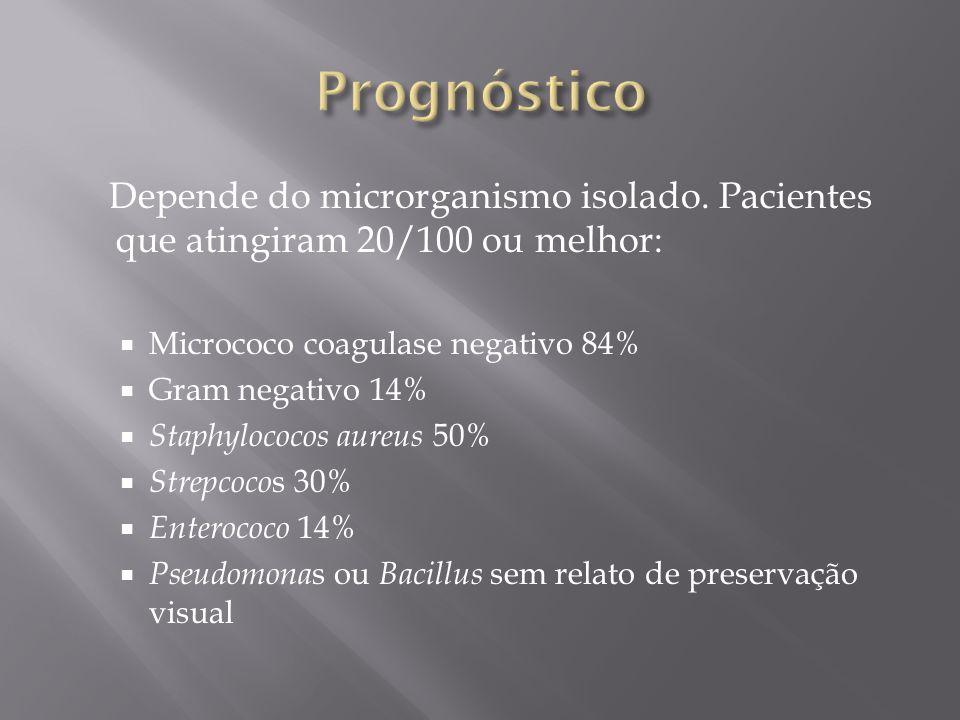 Prognóstico Depende do microrganismo isolado. Pacientes que atingiram 20/100 ou melhor: Micrococo coagulase negativo 84%