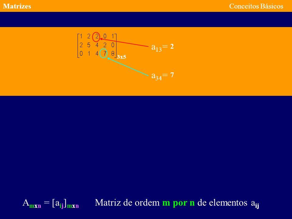 Matriz de ordem m por n de elementos aij