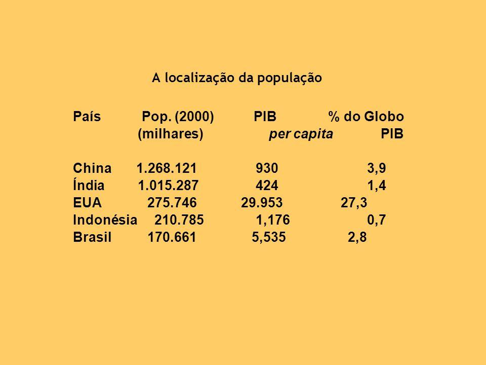 A localização da população