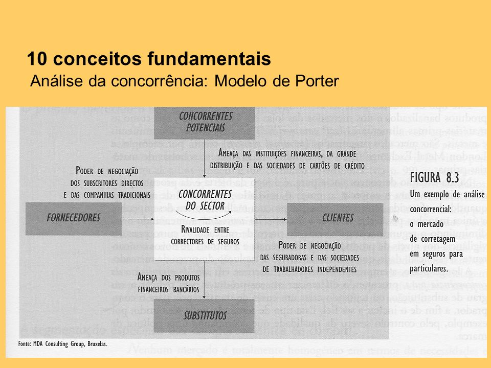 10 conceitos fundamentais