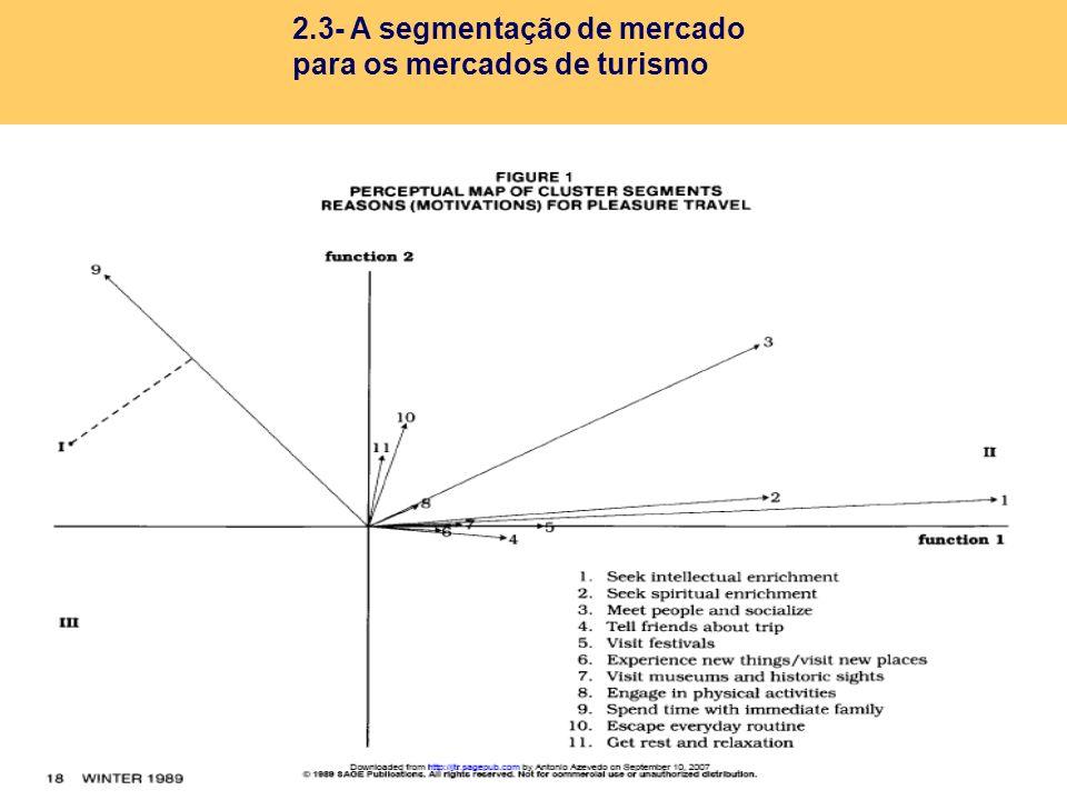 2.3- A segmentação de mercado