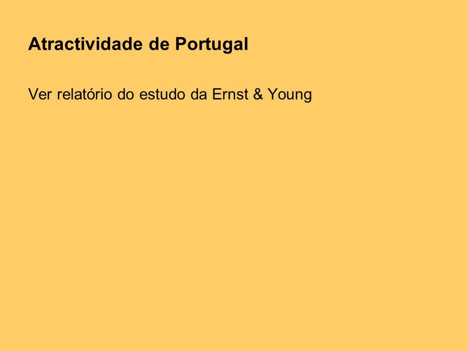 Atractividade de Portugal
