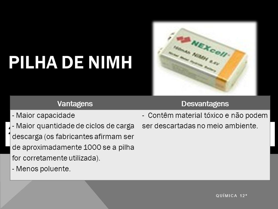 PILHA DE NIMH 2 NiOOH(s) + 2 H2O(l) + Cd→ 2 Ni(OH)2(s) + Cd(OH)2(s)