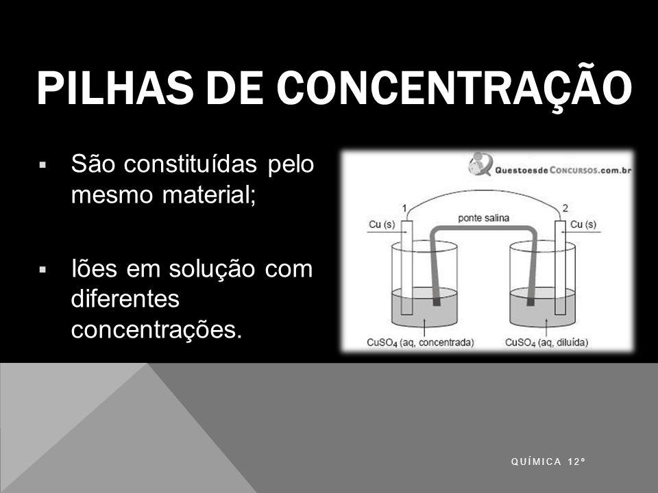 PILHAS DE CONCENTRAÇÃO
