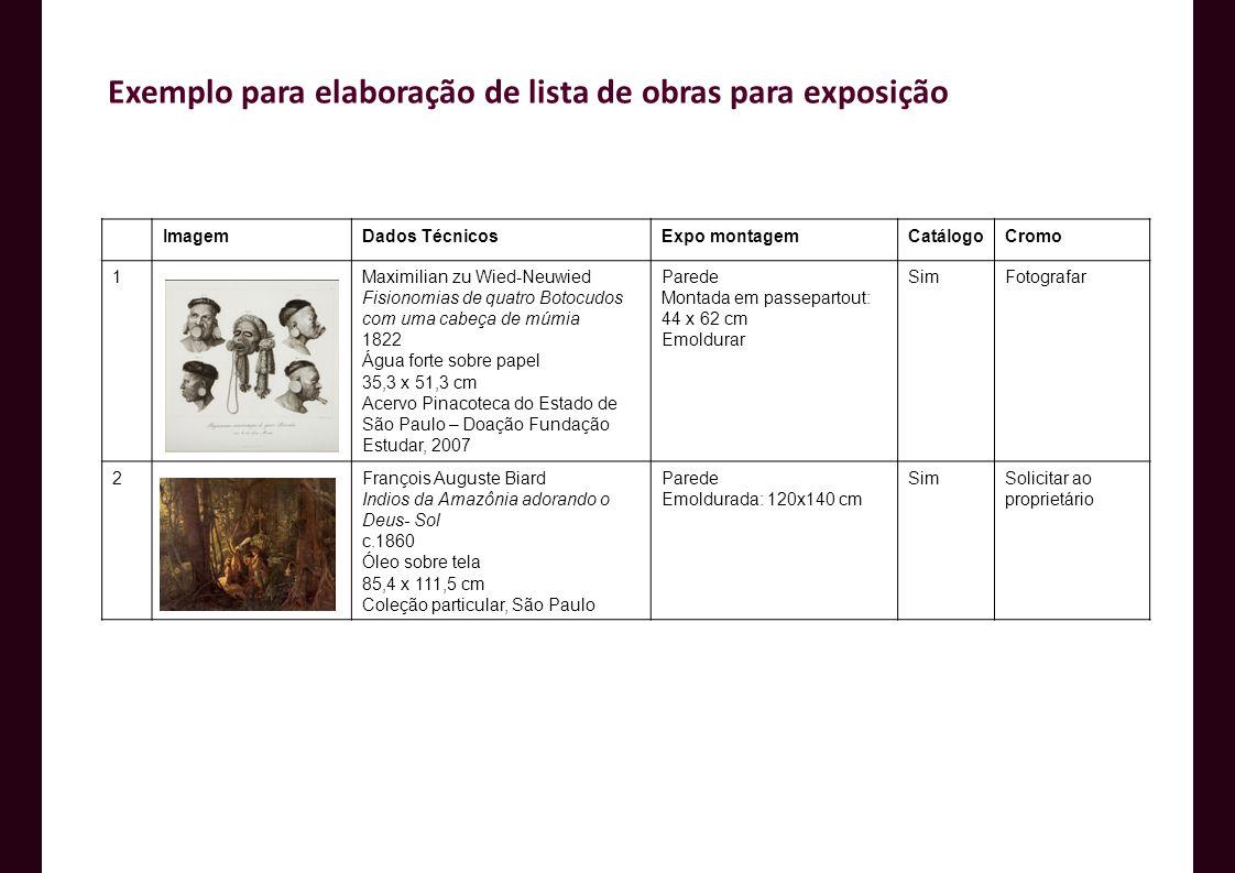 Exemplo para elaboração de lista de obras para exposição