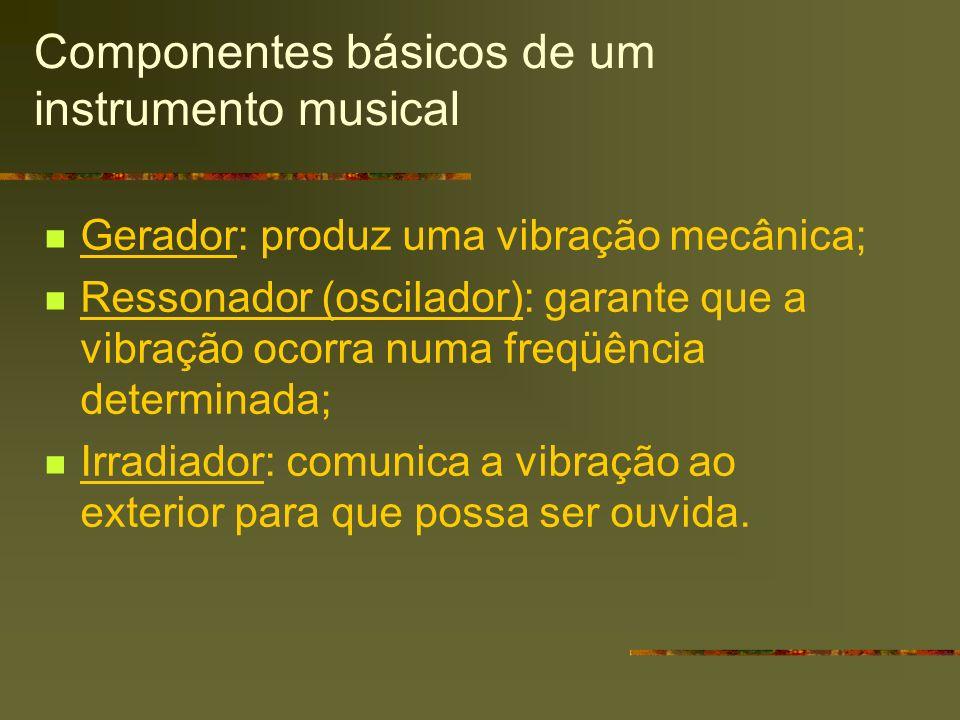 Componentes básicos de um instrumento musical