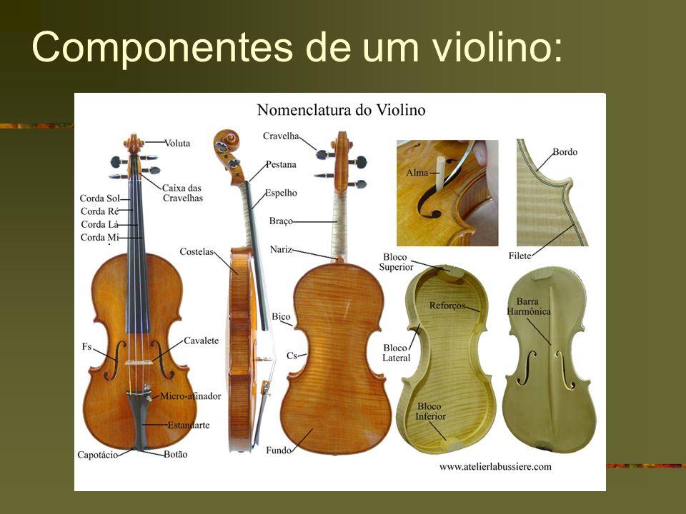 Componentes de um violino: