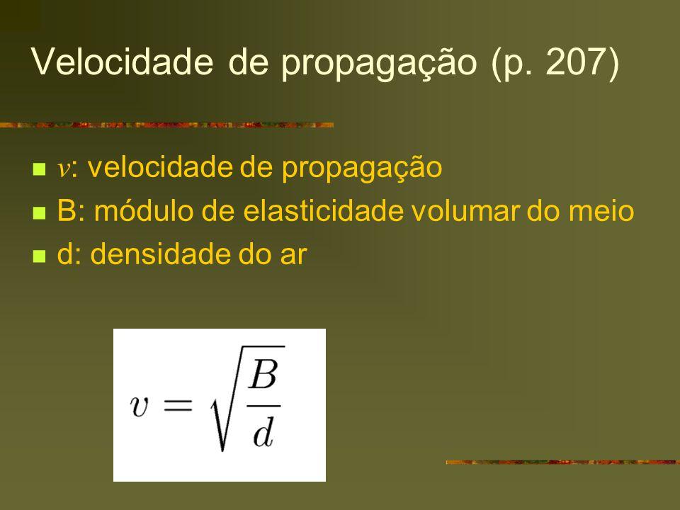 Velocidade de propagação (p. 207)