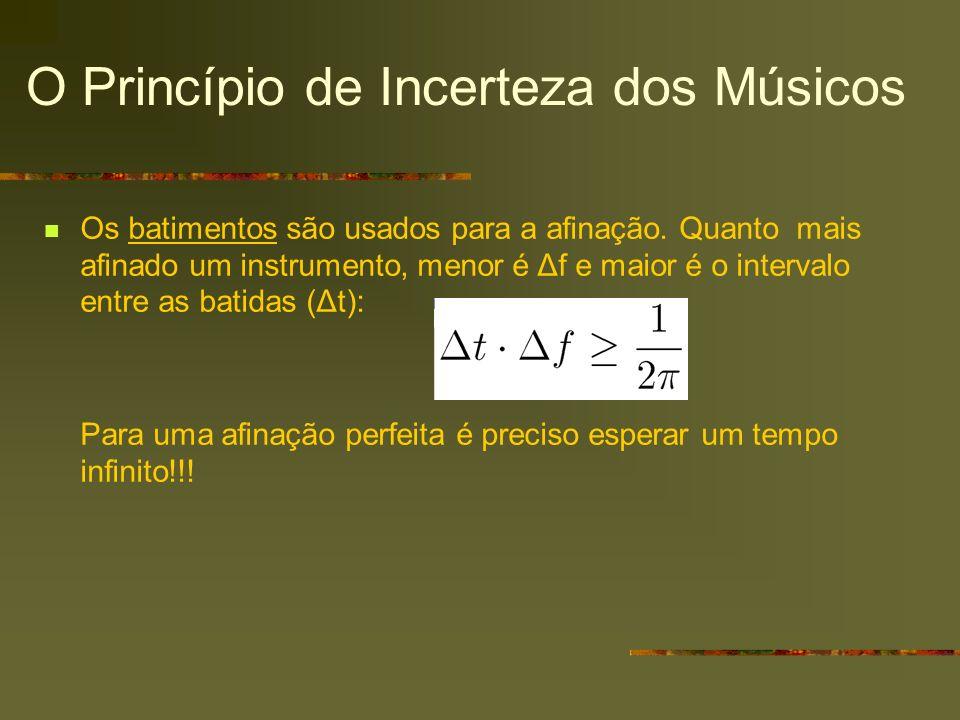 O Princípio de Incerteza dos Músicos