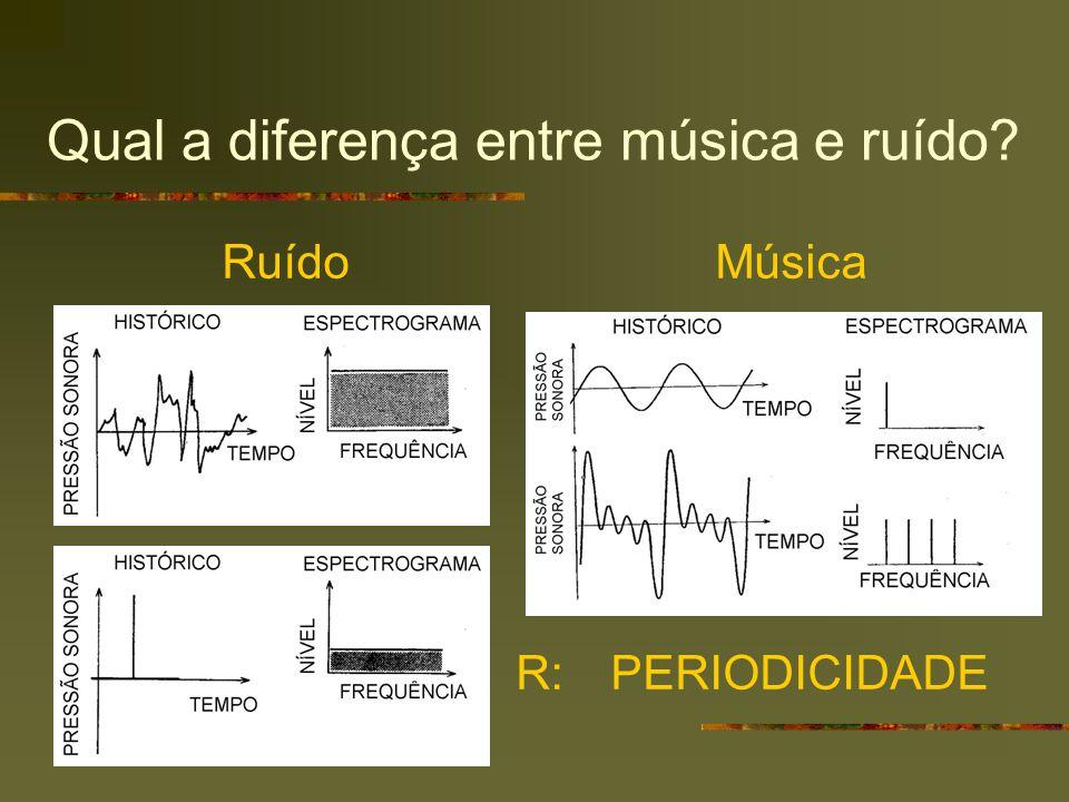 Qual a diferença entre música e ruído