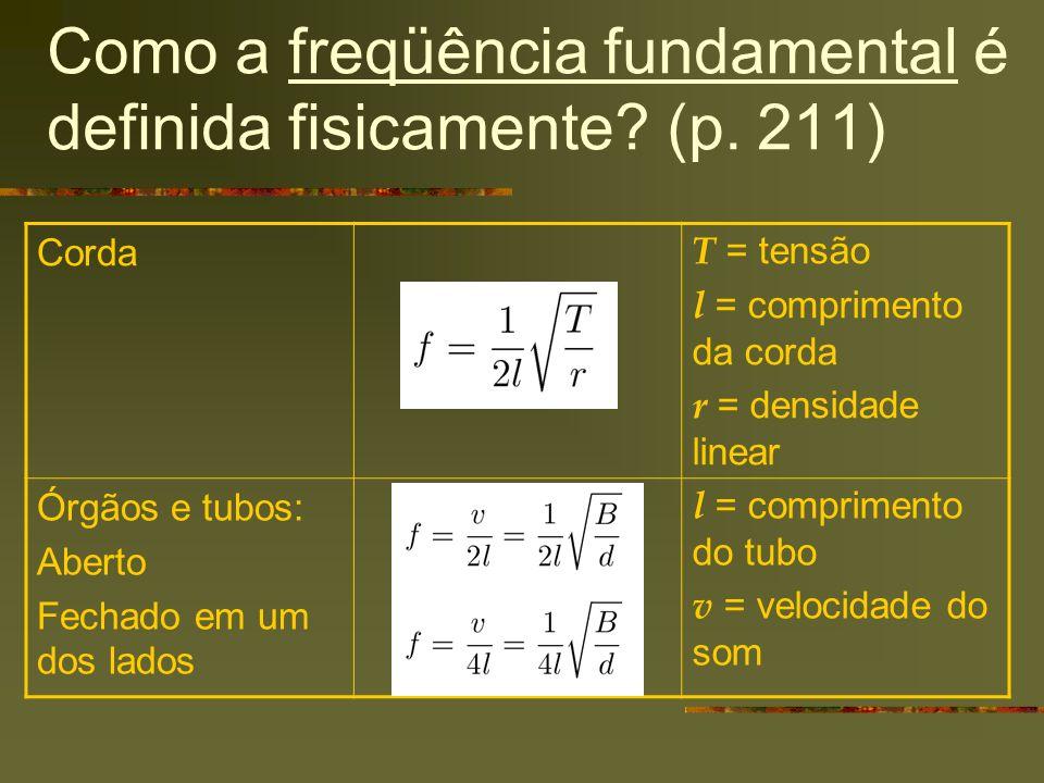 Como a freqüência fundamental é definida fisicamente (p. 211)