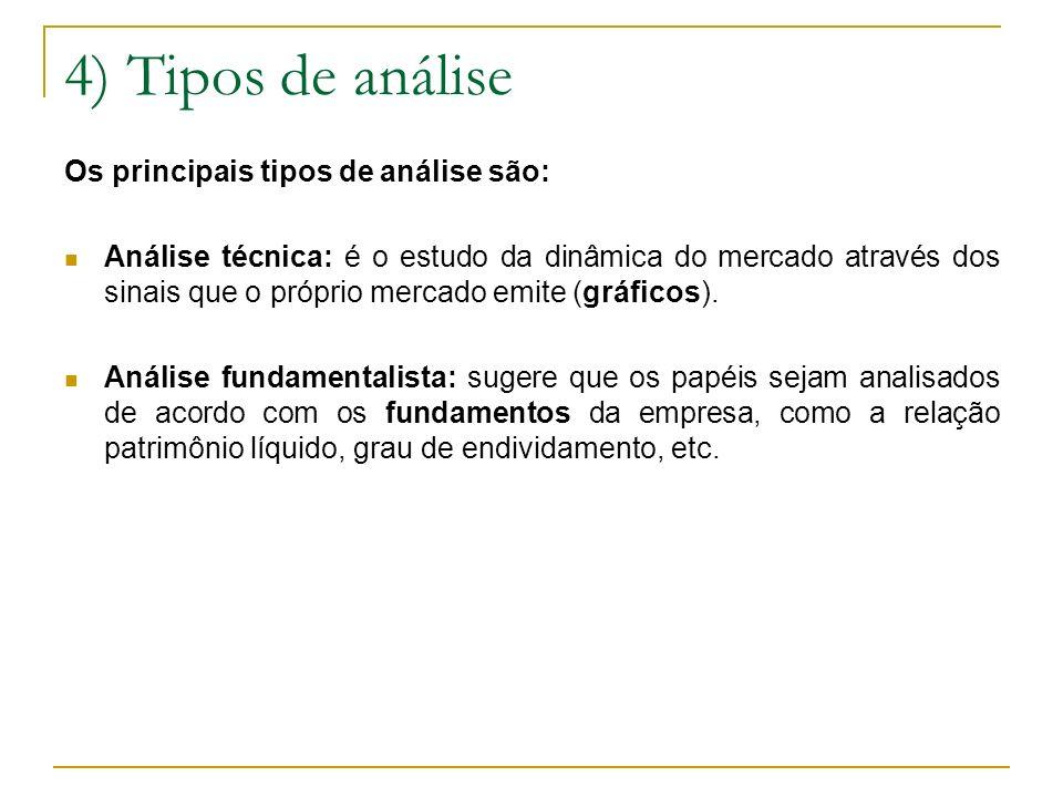 4) Tipos de análise Os principais tipos de análise são: