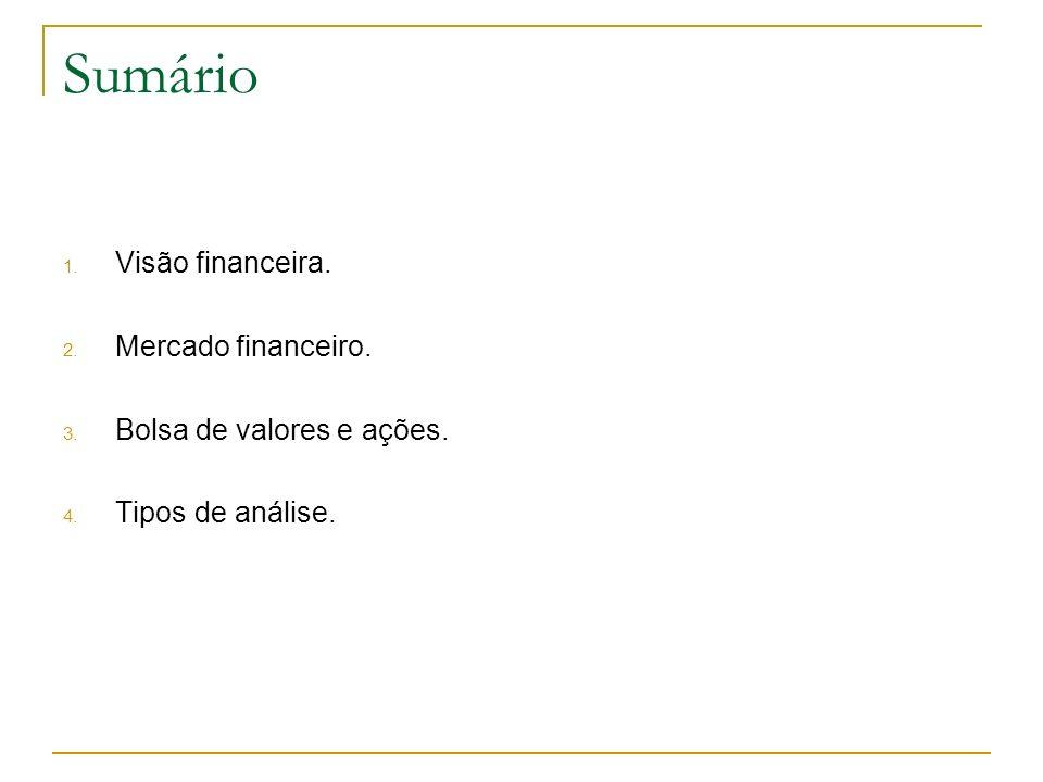 Sumário Visão financeira. Mercado financeiro.
