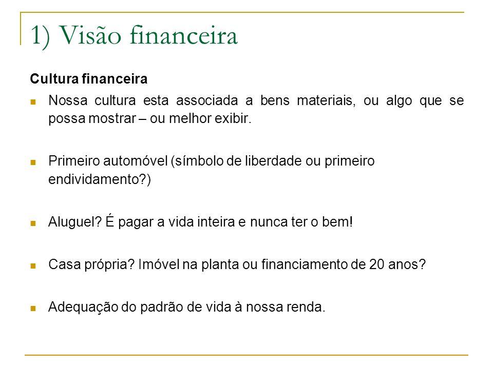 1) Visão financeira Cultura financeira