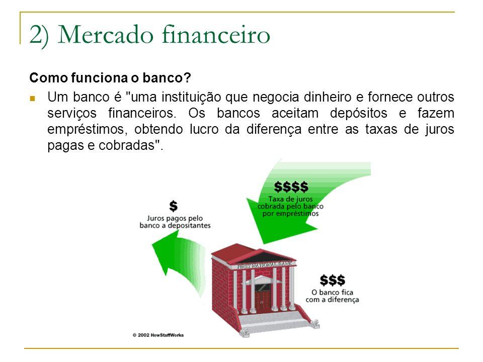 2) Mercado financeiro Como funciona o banco