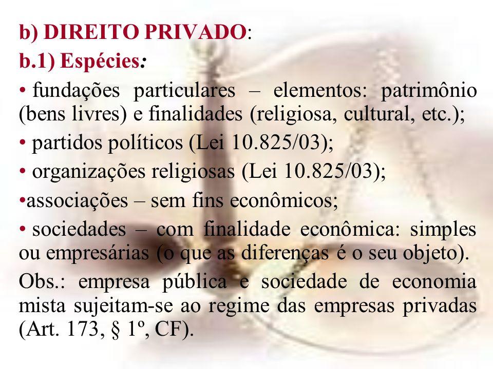b) DIREITO PRIVADO: b.1) Espécies: fundações particulares – elementos: patrimônio (bens livres) e finalidades (religiosa, cultural, etc.);