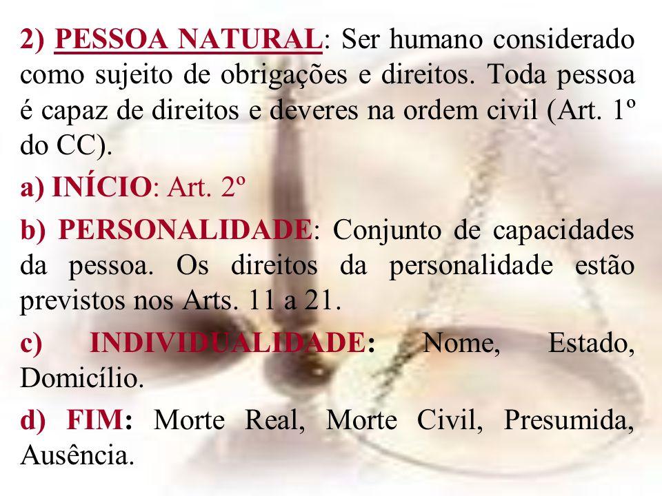 2) PESSOA NATURAL: Ser humano considerado como sujeito de obrigações e direitos. Toda pessoa é capaz de direitos e deveres na ordem civil (Art. 1º do CC).
