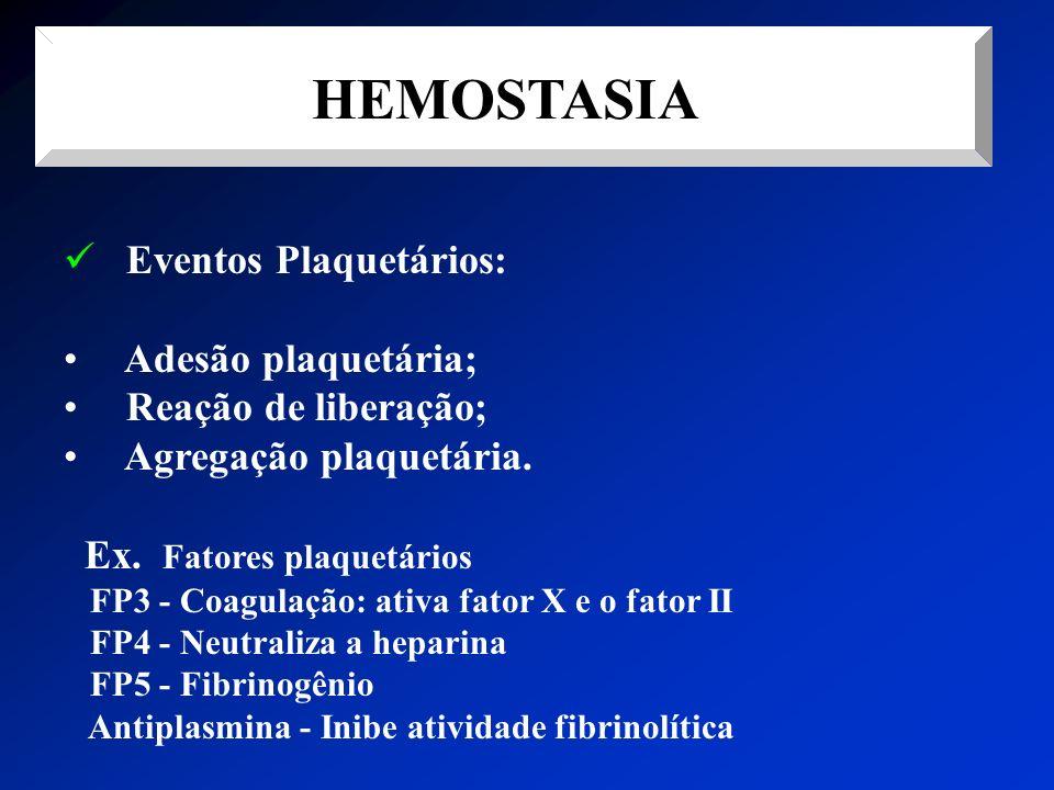 HEMOSTASIA Eventos Plaquetários: Adesão plaquetária;