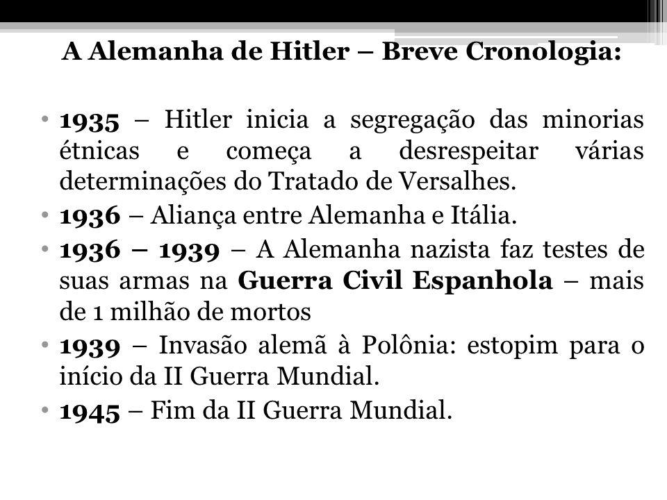 A Alemanha de Hitler – Breve Cronologia: