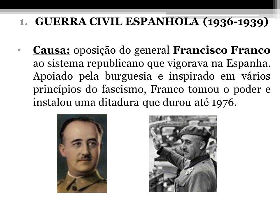 GUERRA CIVIL ESPANHOLA (1936-1939)