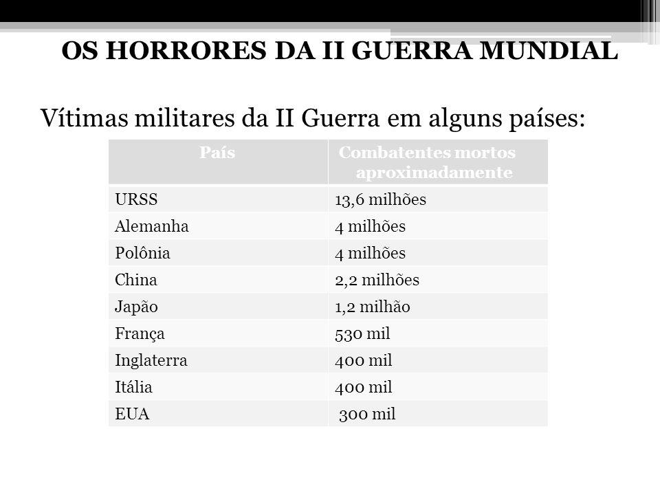 OS HORRORES DA II GUERRA MUNDIAL Vítimas militares da II Guerra em alguns países: