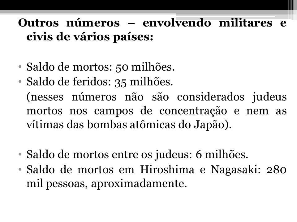 Outros números – envolvendo militares e civis de vários países:
