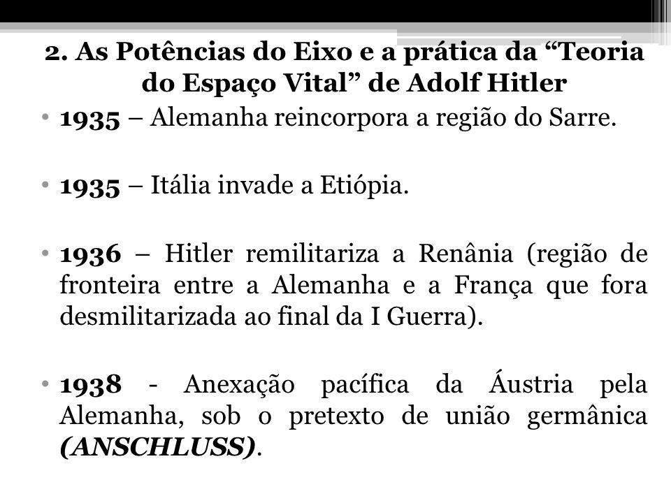 2. As Potências do Eixo e a prática da Teoria do Espaço Vital de Adolf Hitler