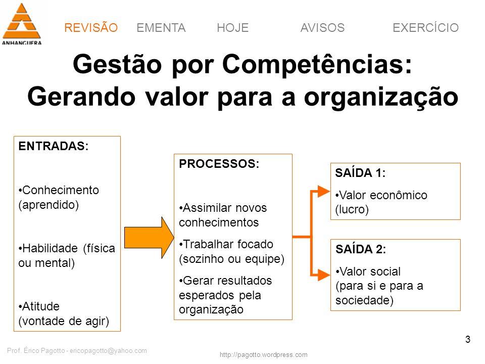 Gestão por Competências: Gerando valor para a organização