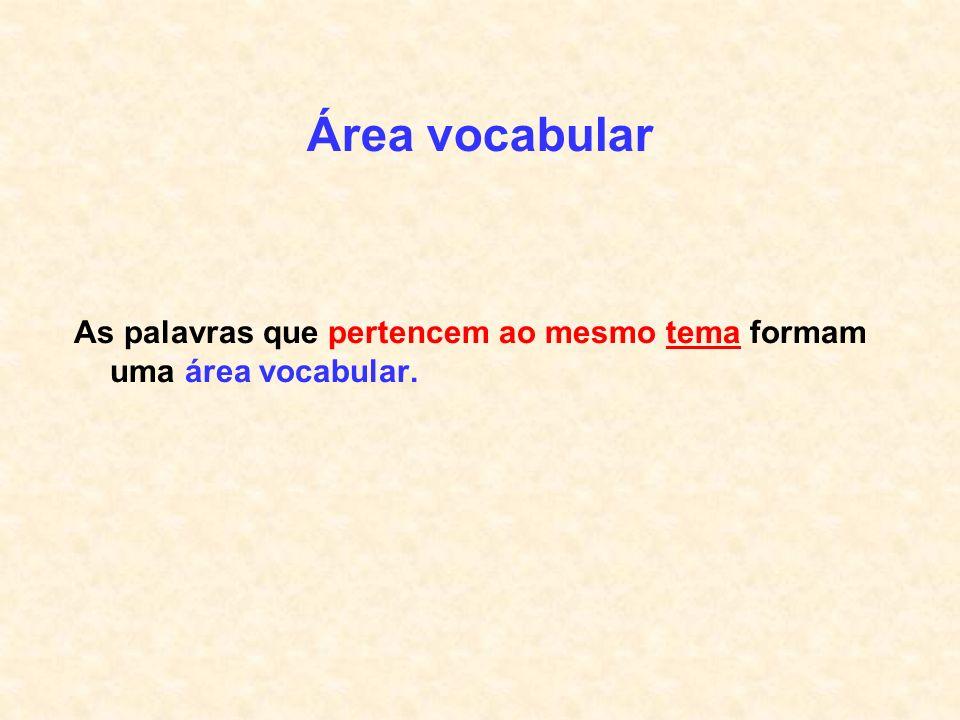 Área vocabular As palavras que pertencem ao mesmo tema formam uma área vocabular.