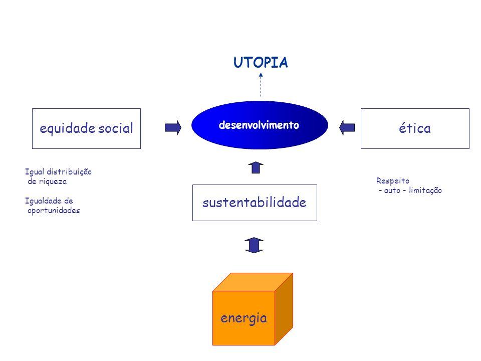 UTOPIA equidade social ética sustentabilidade energia desenvolvimento