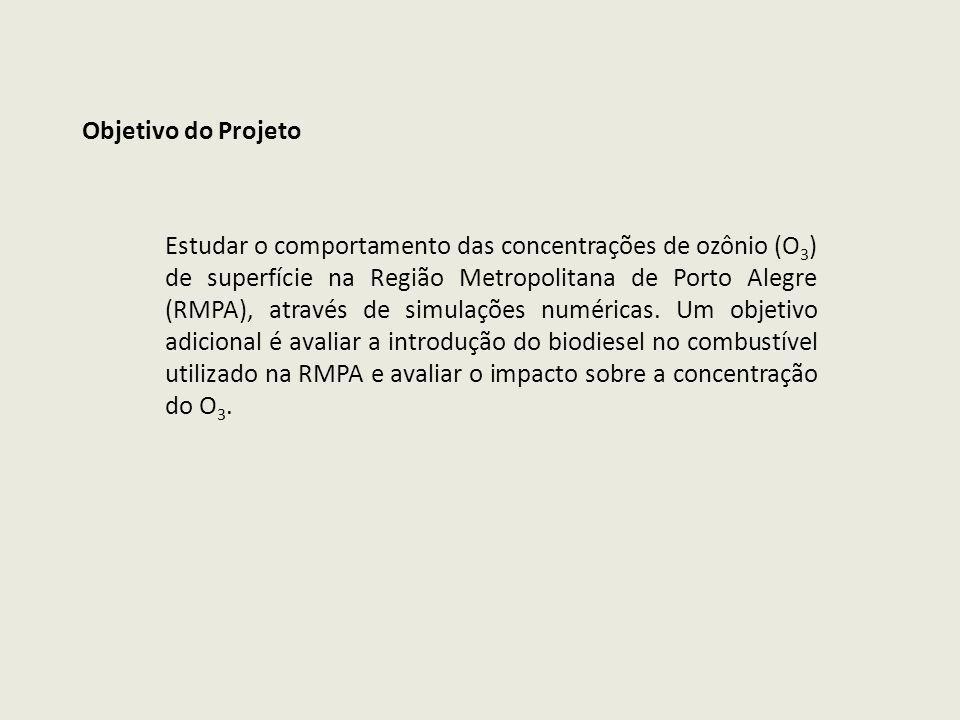 Objetivo do Projeto