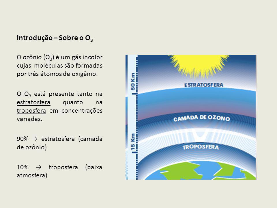 Introdução – Sobre o O3 O ozônio (O3) é um gás incolor cujas moléculas são formadas por três átomos de oxigênio.