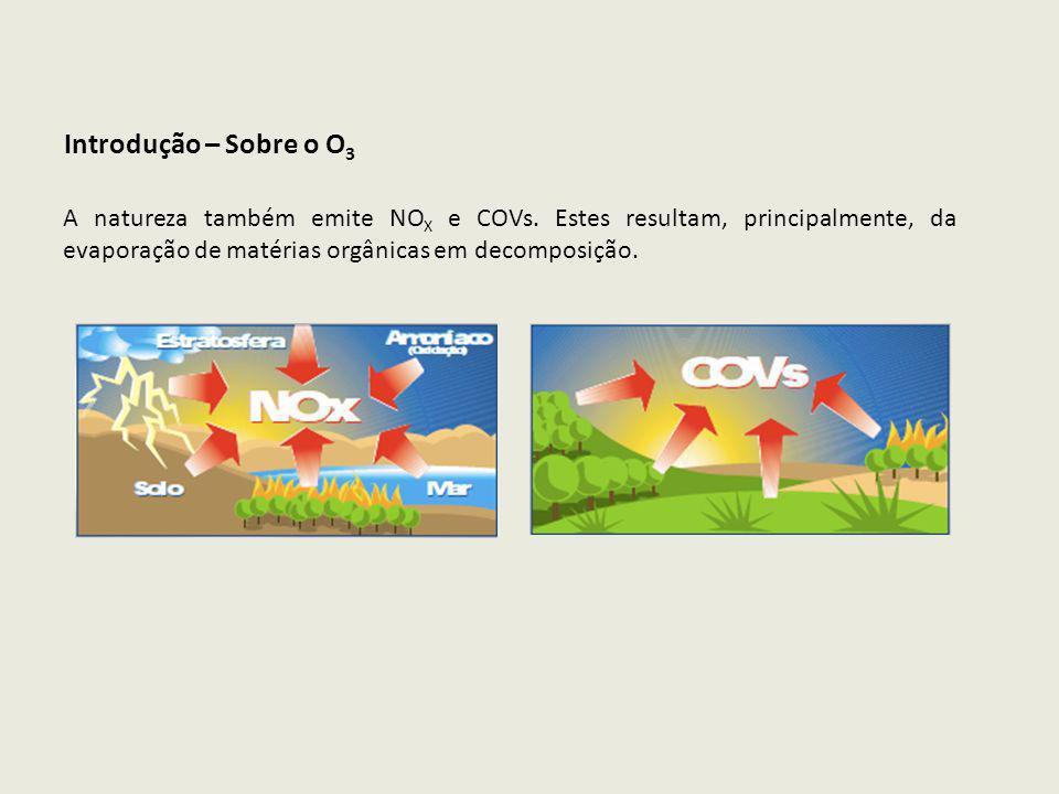 Introdução – Sobre o O3 A natureza também emite NOX e COVs.