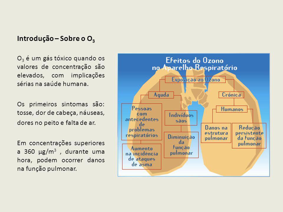 Introdução – Sobre o O3 O3 é um gás tóxico quando os valores de concentração são elevados, com implicações sérias na saúde humana.