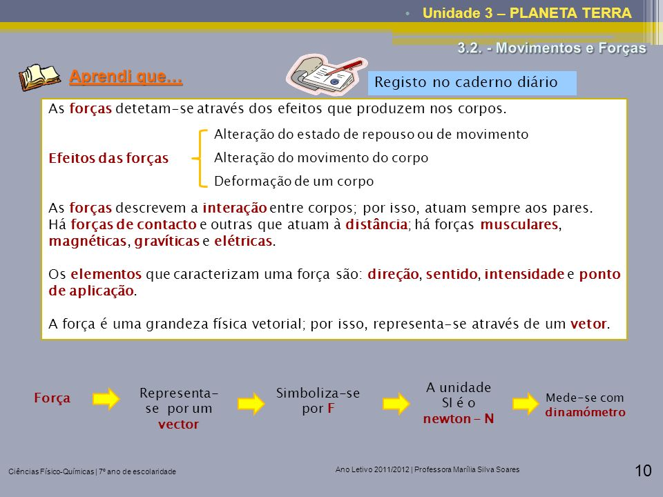 Aprendi que… Unidade 3 – PLANETA TERRA 3.2. - Movimentos e Forças