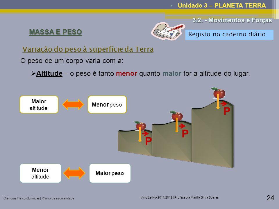 Altitude – o peso é tanto menor quanto maior for a altitude do lugar.